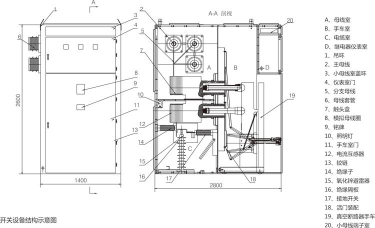 KYN61-40.5 型铠装移开式交流金属封闭开关设备 (以下简称开关设备) 其主要特点是柜内配用 ZN85-40.5 型全绝缘真空断路器及弹簧操动机构,也可配用ABB的VD4-40.5和HD4-40.5柜体采用敷铝锌板和冷轧钢板喷塑组装而成,提高了手车与柜体的配合精度,手车推进拉出十分轻便,互换性强。外形美观、方案齐全、使用安全可靠。 本产品用于35kV三相交流50Hz电力系统中,作为发电厂、变电所及工矿企业的配电室接受与分配电能之用,具有控制、保护和监测等功能。本产品符合:GB3906《3~35