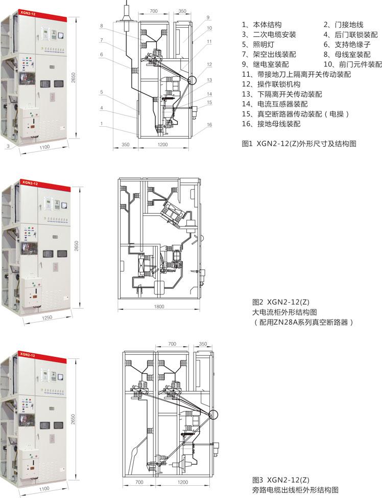 XGN2-12(Z) 箱式固定交流金属封闭开关设备 (简称开关设备),适用于额定电压为3.6~12kV、50Hz,额定电630A~3150A三相交流单母线、双母线、单母线带旁路系统,作为接受和分配电能之用。可满足各种类型发电厂、变电站 (所) 及工矿企业的使用要求。 本产品符合国家标准GB3906《3~35kV交流金属封闭开关设备》、IEC60298《交流金属封闭开关设备和控制设备》、DL/T402、DL/T404标准,达到五防闭锁要求。 型号及其含义  正常使用条件  周围空气温度:-15~