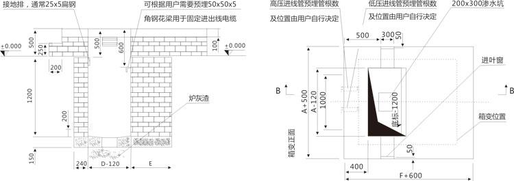 YB27-12/0.4预装式变电站是国产化美式箱变。该产品作为电缆化配电网中重要的供电单元,集高压控制、保护、变电、以及配电设备于一体的成套预装产品,广泛应用于城乡配电网之中。 该产品将高压负荷开关、高压熔断器置于变压器油中,具有与变压器器身共箱或分箱两种结构形式。油箱采用全密封结构,配有油温表、油位表、压力表、压力释放阀、放油阀等元件以监测变压器运行状况。该产品分为环网型、终端型及电源型供电方式。为了使此种产品更适合于我国电网的实际要求,公司又推了插拔型干式熔断器,熔丝的熔断不影响变压器油的性能。根据