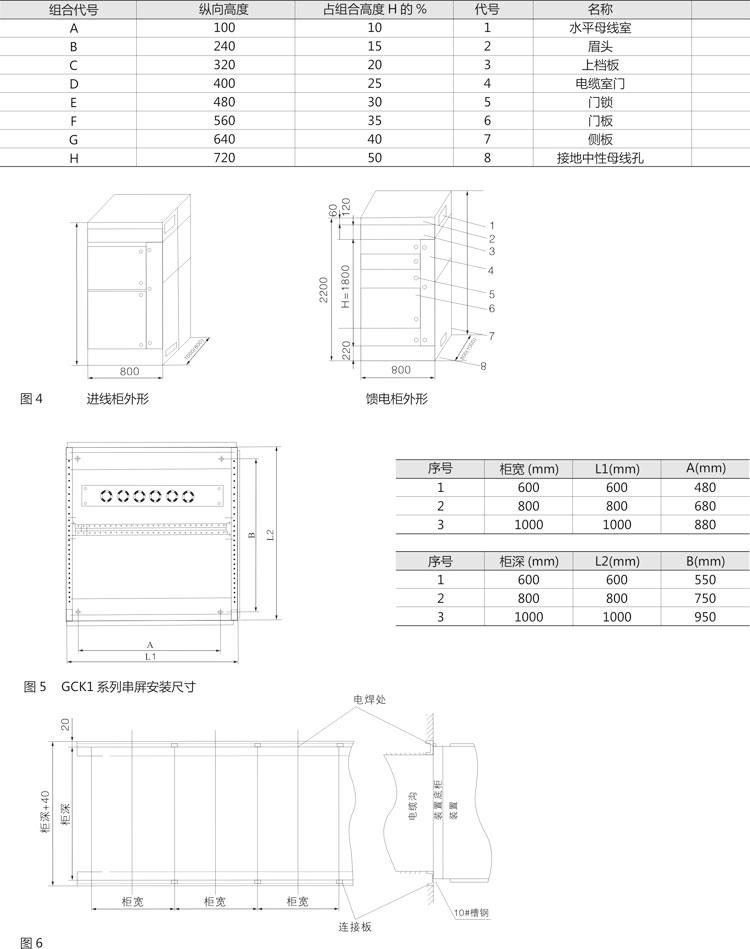 △每台柜可用隔离变压器将主,辅电路分开,辅助电路的操作电源为50hz